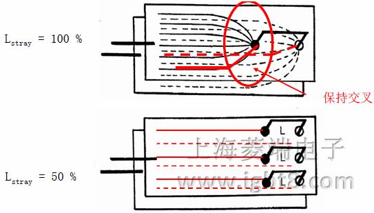 igbt模块低杂散电感叠层母排设计(2)