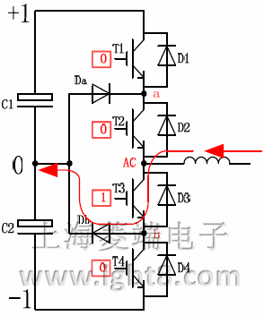 npc三电平电路拓扑的分析及测试方法(2)