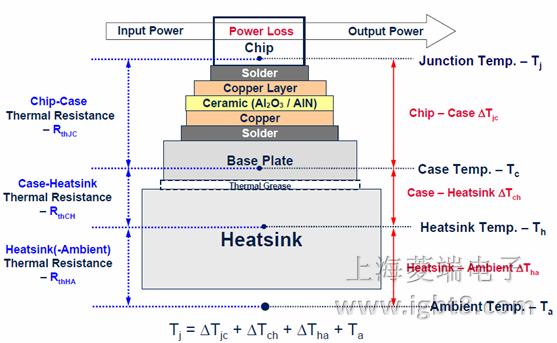 igbt热敏电阻,igbt热敏电阻厂家,igbt测温电阻,igbt温度检测电阻-华
