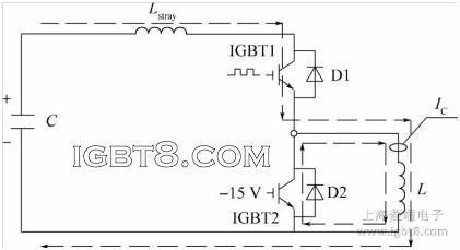 双脉冲试验的原理如图6 所示,半桥电路的上管igbt1 用于开关斩波