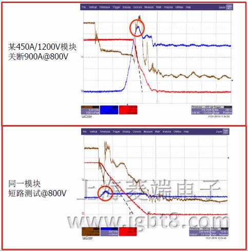 v的igbt模块在关断两倍额定电流及短路电流时,有源钳位电路动作的情况