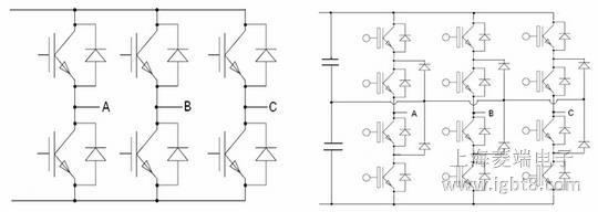 以电力为对象的电子技术称为电力电子技术(Power electronics),它包括电力电子器件(MOSFET、IGBT、IGBT模块、晶闸管、二极管等)、变流电路(逆变、整流等)和控制电路三个部分,是电力、电子、控制三大电气上程技术领域之间的交叉学科。电力电子技术能够实现对电流、电压、频率和相位等基本参数的精确控制和高效处理,是—项高新技术。当前,电力电子作为节能、节材、自动化、智能化、机电一体化的基础,正朝着应用技术高频化、硬件结构模块化、产品性能绿色化的方向发展。在不远的将来,电力电子技