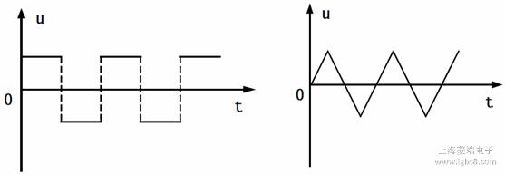 交流电与直流电是怎么表示的 交流电压与直流电压的符号怎么表示的 图片