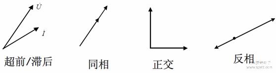 正弦交流电路基础知识(2)