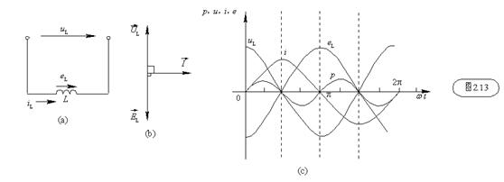 正弦交流电路中电感负载特性