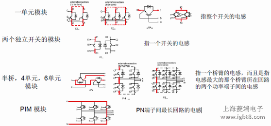 不同拓扑结构内部寄生电感