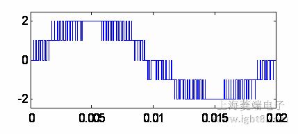 igbt在静止型无功补偿器svg的应用(2)