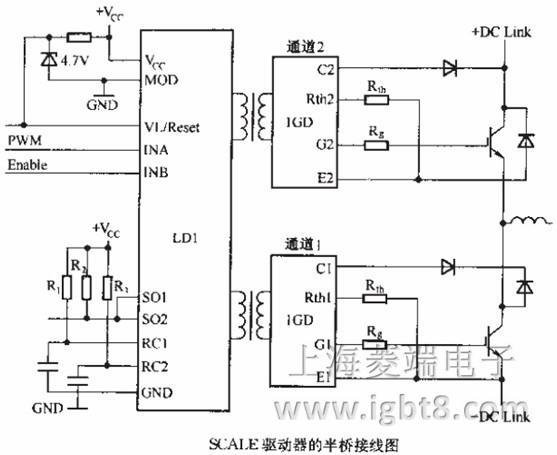 所有IGBT器件控制端上的电压均为低电压,以保证所有的IGBT器件均处于关断状态。 4)IGBT接口。当开通时,驱动电流经RG1和二极管VDG1流向IGBT,即开通电阻Ron=RG1;当关闭时,由于二极管VDG1的单向导电性,栅极经RG1和RG2放电,即关断电阻Roff = RG1+RG2。这样就使得开通的di/di、du/dt和关断的du/dt可以分别被控制,从而改善了开关过程,减少了开关损耗。 (2)电路设计中需要特别注意的问题 电路设计中需要特别注意的问题有: 1)电路设计中不能使过流检测管端Cx