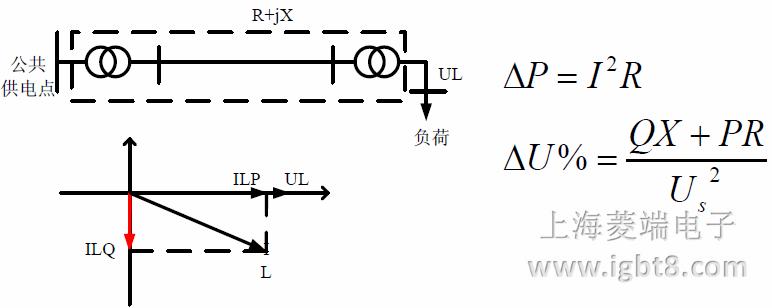 无功功率矢量图