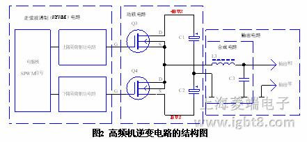 高频机逆变电路的结构图