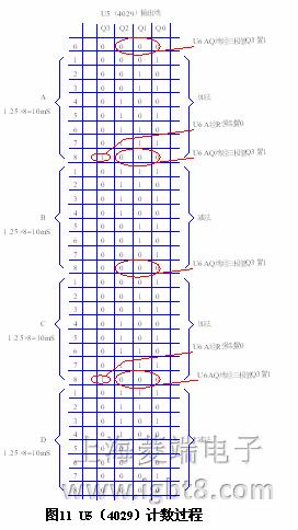 9 阶梯波形成电路