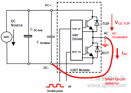 VCEpeak measurement on TOP IGBT. BOT switch shortened by cable or inductor, double pulse applied to TOP IGBT, AC-grounded