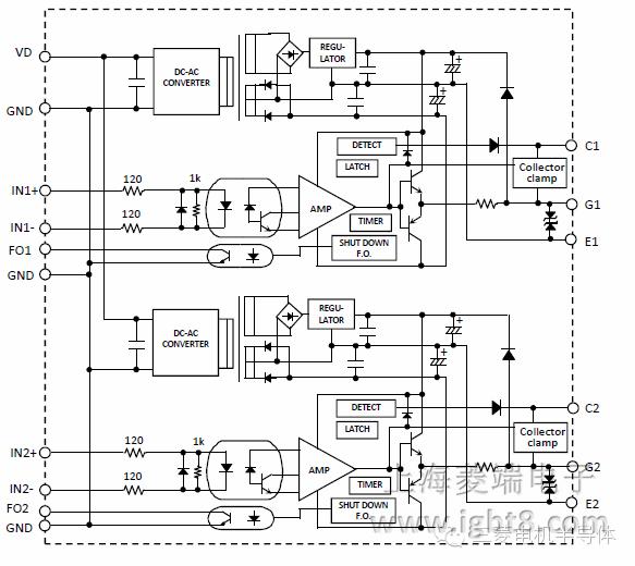 2. CONCEPT 即插即用驱动器 2SP0325 2SP0325适用于驱动Mitsubishi的1200V和1700V New MPD模块。New MPD结合2SP0325所构成的系统在兆瓦功率等级逆变器中具有很高的功率密度。 2SP0325针对电气性能以及抗干扰性进行优化以满足不同工业的要求。与传统解决方案相比,高度集成的SCALE-2芯片组可将元件数量减少80%,因此能够显著地提高可靠性,并降低成本。 驱动器安装后即可直接使用,能有效缩短开发周期。为方便客户使用,2SP0325提供电气和光纤接口可