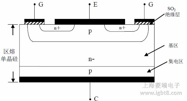 npt-igbt 结构图