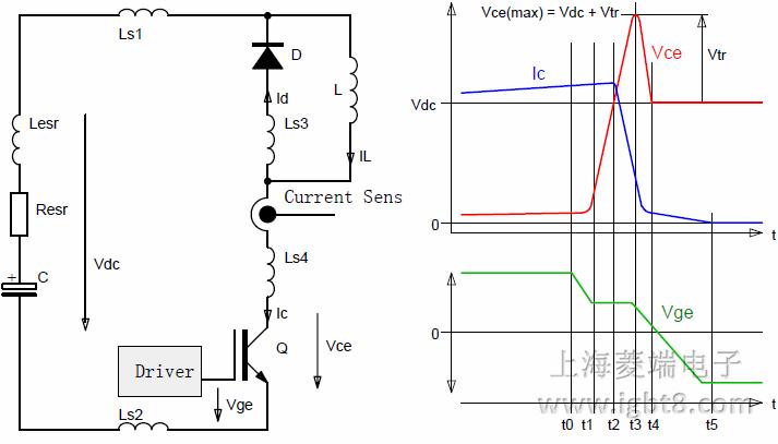 测试电路(左)和典型开关行为(右)