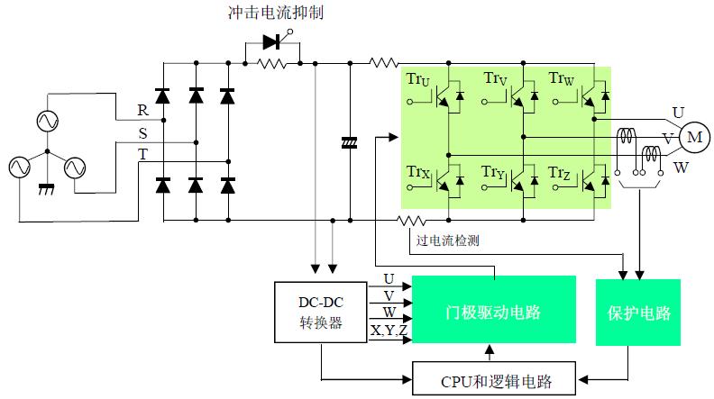 IGBT额定电压VCES 600V 1200V 1700V 电动机输出和IGBT额定集电极电流IC(3相桥路):