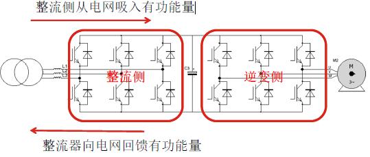 igbt和二极管不同功率因数的热分配