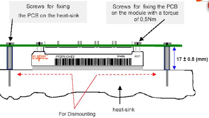 ②最好把六单元igbt与三相整流桥布在同一块pcb版上,同时吸收电路