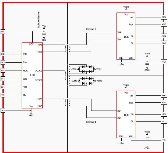 com/    磁隔离的igbt驱动器的原理框图(2sc0108t):        1.